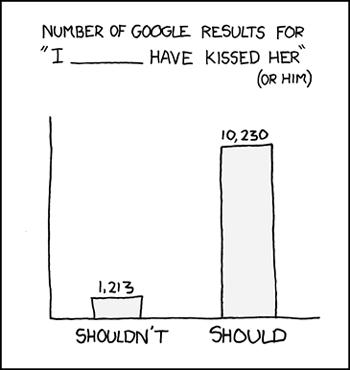 """Google-Suchergebnis für """"I ____ have kissed her."""""""