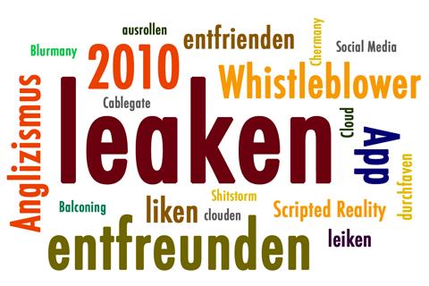 Wörterwolke zum Anglizismus des Jahres